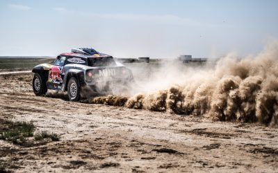 Rally Kazakhstan Preview